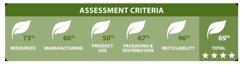 ES_AssessmentCriteria